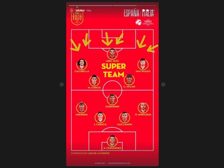 Spagna U21, i convocati di Luis de la Fuente per la partita con l'Italia U21 del 27 marzo 2021