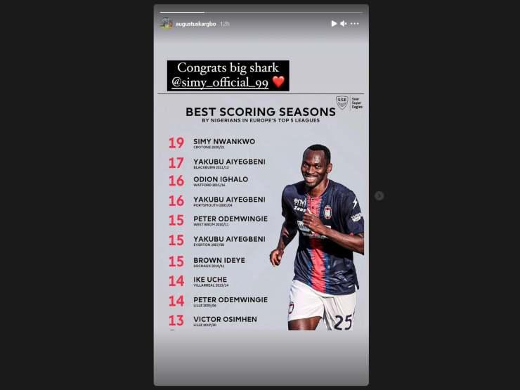 L'attaccante del Crotone Simeon Tochukwu Nwankwo, alias Simy, è il miglior marcatore nigeriano nei cinque maggiori campionati europei (Storia Instagram @augustuskargbo)